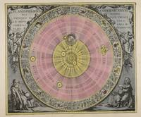 Celestial Planes as According to Copernicus 1708