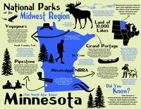 Minnesota National Parks Infographic Map