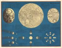 Vintage Map of The Moon (1857)