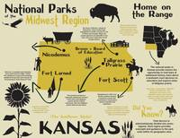 Kansas National Parks Infographic Map