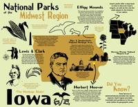 Iowa National Parks Infographic Map