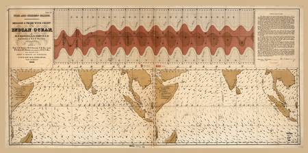 Monsoon & Trade Wind Chart of the Indian Ocean (18