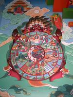Wheel of Life @ Yolmo Gompa
