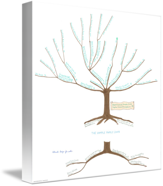 the sample family tree 3 by kenneth barry ossip