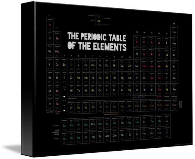 Periodic table of the elements black by corrine ellsworth share on tumblr urtaz Image collections