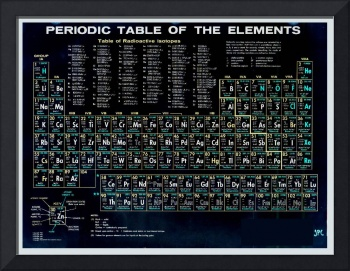 Periodic Table Of The Elements Vintage Chart Black