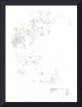 Sentence Drawings Poster 36 in. wide x 48 in. high