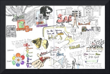 Elements of Art Mind Map