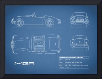 MGA Blueprint