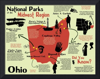 Ohio National Parks Pictorial Map