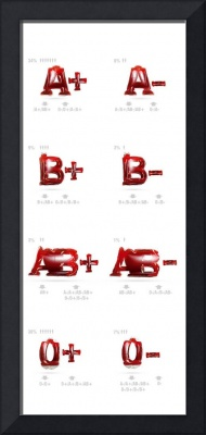 blood_TYPE_by_CHIN2OFF