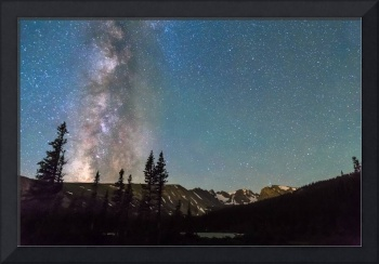 Middle of the Night Milky Way Rocky Mountains