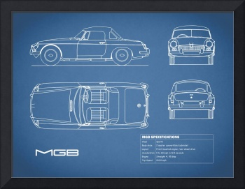 The MGB Blueprint