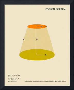 Conical Frustum