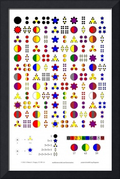 Factorization diagrams: 1-120 chart