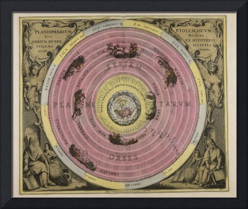 Celestial Planes as According to Ptolemy 1708