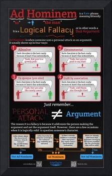 Ad Hominem Infographic - Poster