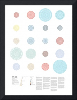 Rhythm Textures Poster 36 in. wide x 48 in. high