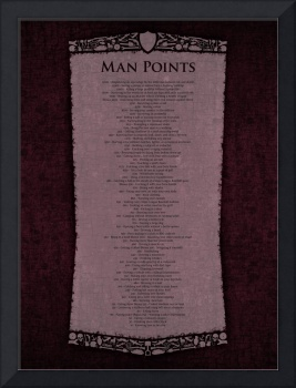 Man Points Poster - Anemic