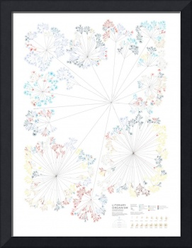 Literary Organism Poster-Matte Paper, 36in wide x