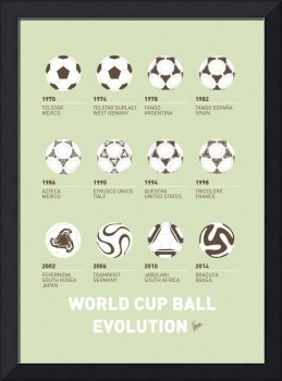 My Evolution Soccer Ball minimal poster