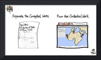 Conceptual vs Contextual Work