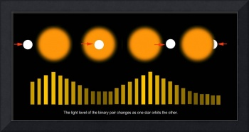 Exoplanet Discovery Technique Diagram
