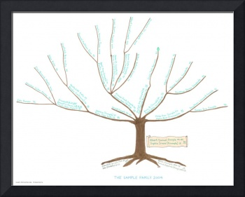 The Sample Family Tree 1
