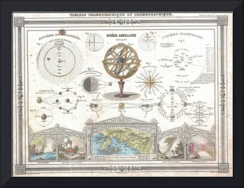 Uranographic and Cosmographic Chart (1852)