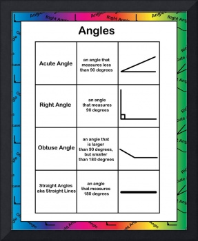 Angles Geometry Math Rainbow Background