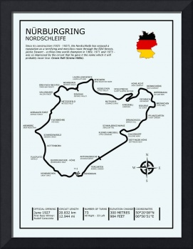 The Nurburgring Nordschleife