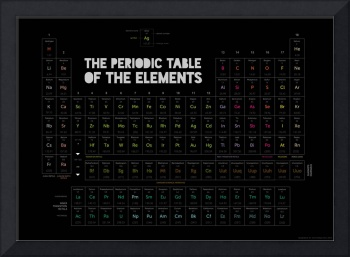 Periodic Table of the Elements (black)