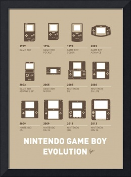 My Evolution Nintendo game boy minimal poster