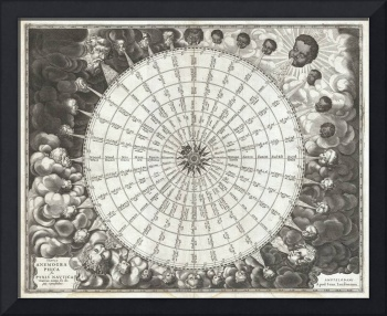Map of the Winds, 1650 Jansson