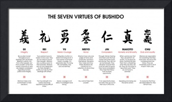 7 Virtues of Bushido