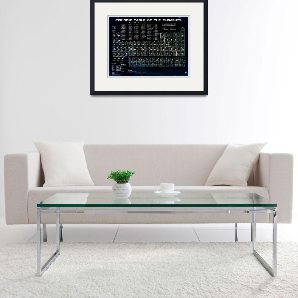 """""""Periodic Table Of The Elements Vintage Chart Black&quot  (2018) by RubinoFineArt"""