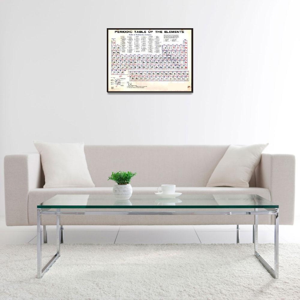 """""""Periodic Table Of The Elements Vintage Chart Warm&quot  (2015) by RubinoFineArt"""