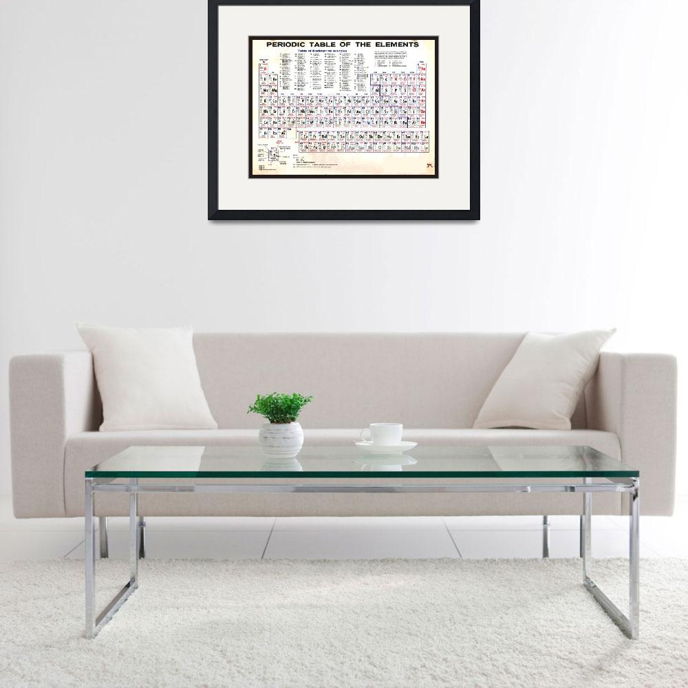 """""""Periodic Table Of The Elements Vintage Chart Warm""""  (2015) by RubinoFineArt"""