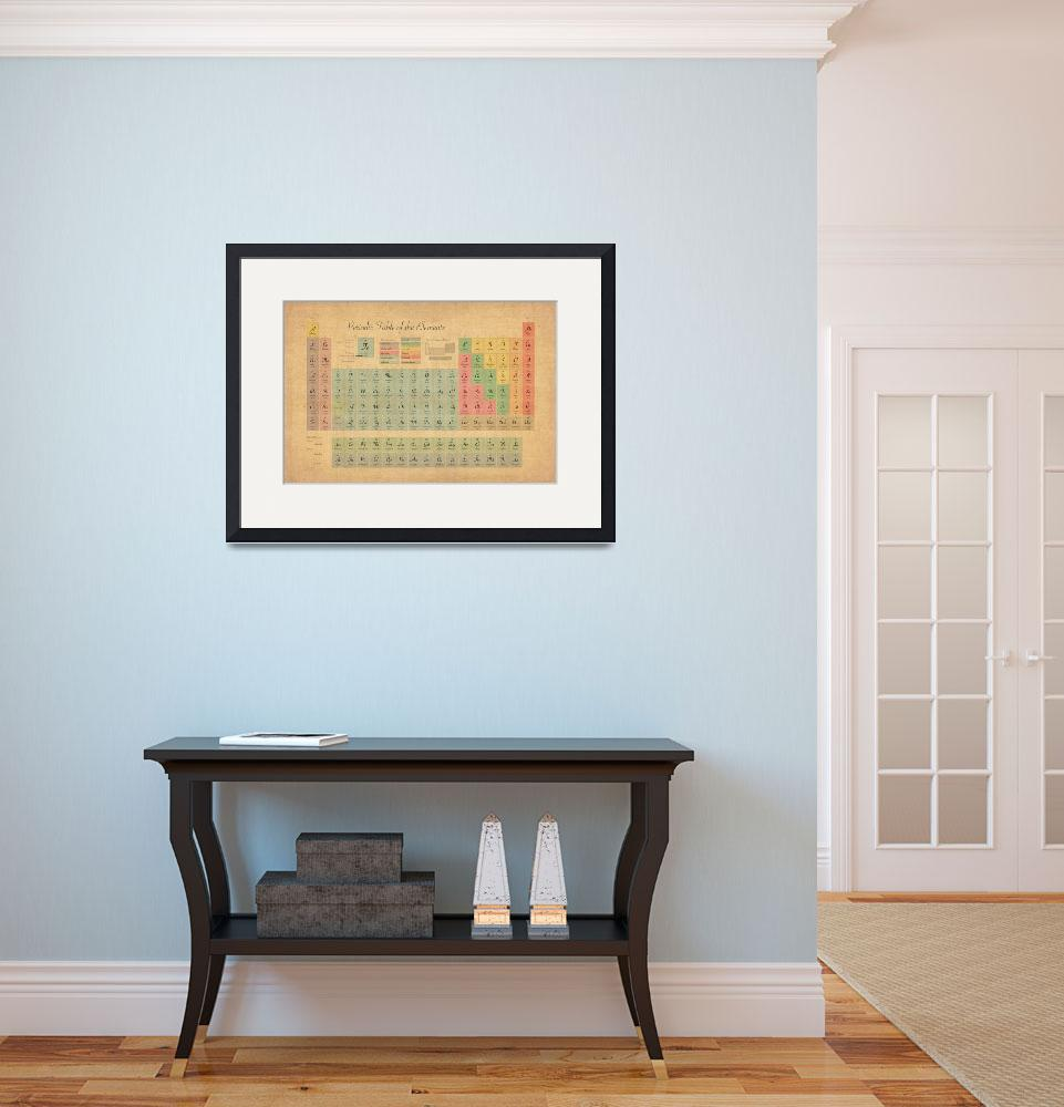 """""""Periodic Table of Elements&quot  (2011) by ModernArtPrints"""