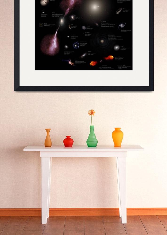 """A selection of galaxies shown to the same scale&quot  by stocktrekimages"