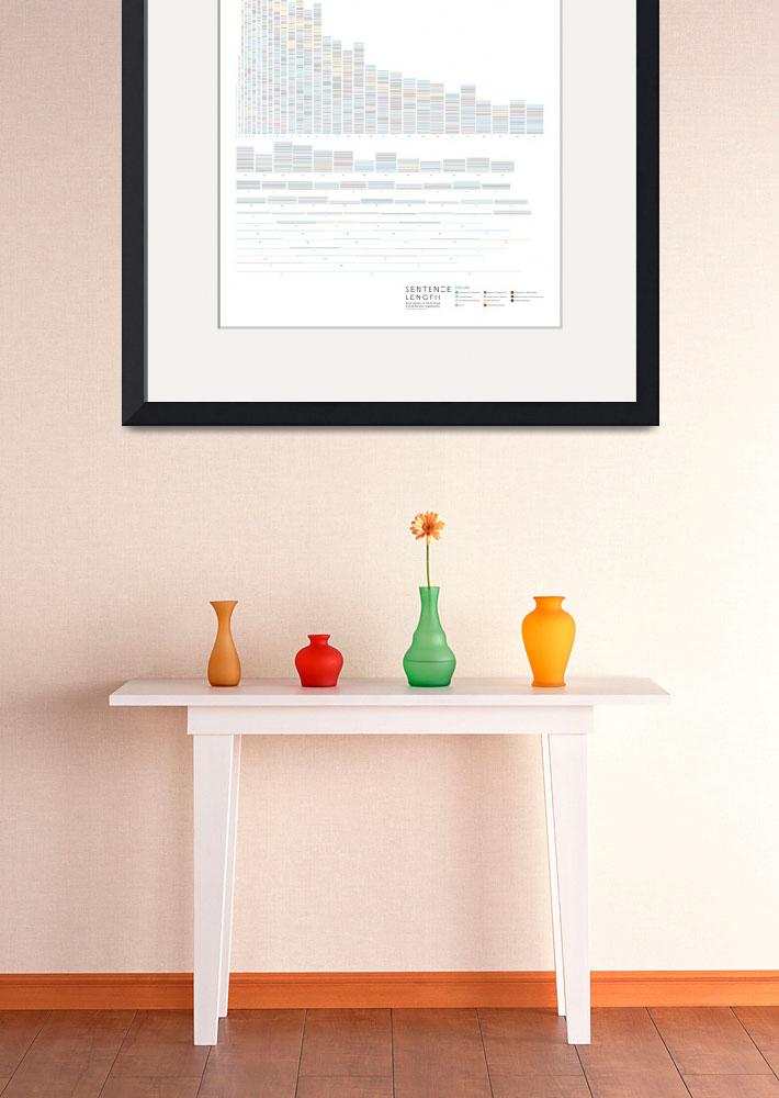 """""""Sentence Length Poster 24 in wide x 32 in high&quot  (2006) by stefpos"""