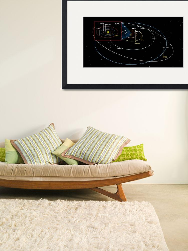 """""""Diagram of the orbits of the planets""""  by stocktrekimages"""