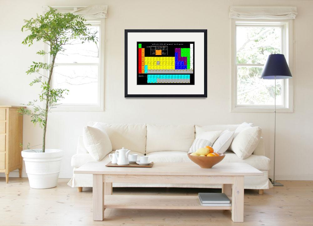 """""""Periodic Table of Elements and Properties&quot  (2012) by UpstateChemicalCompany"""