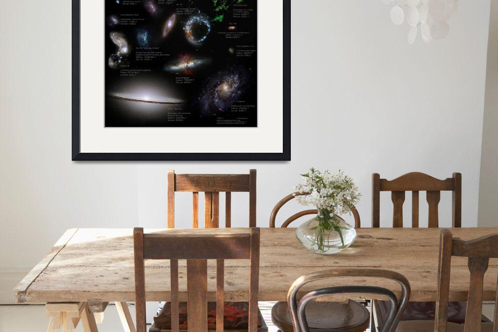 """""""A selection of galaxies smaller than the Milky Way&quot  by stocktrekimages"""