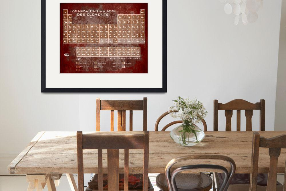 """""""Tableau Periodiques Periodic Table Of The Elements""""  (2015) by RubinoFineArt"""