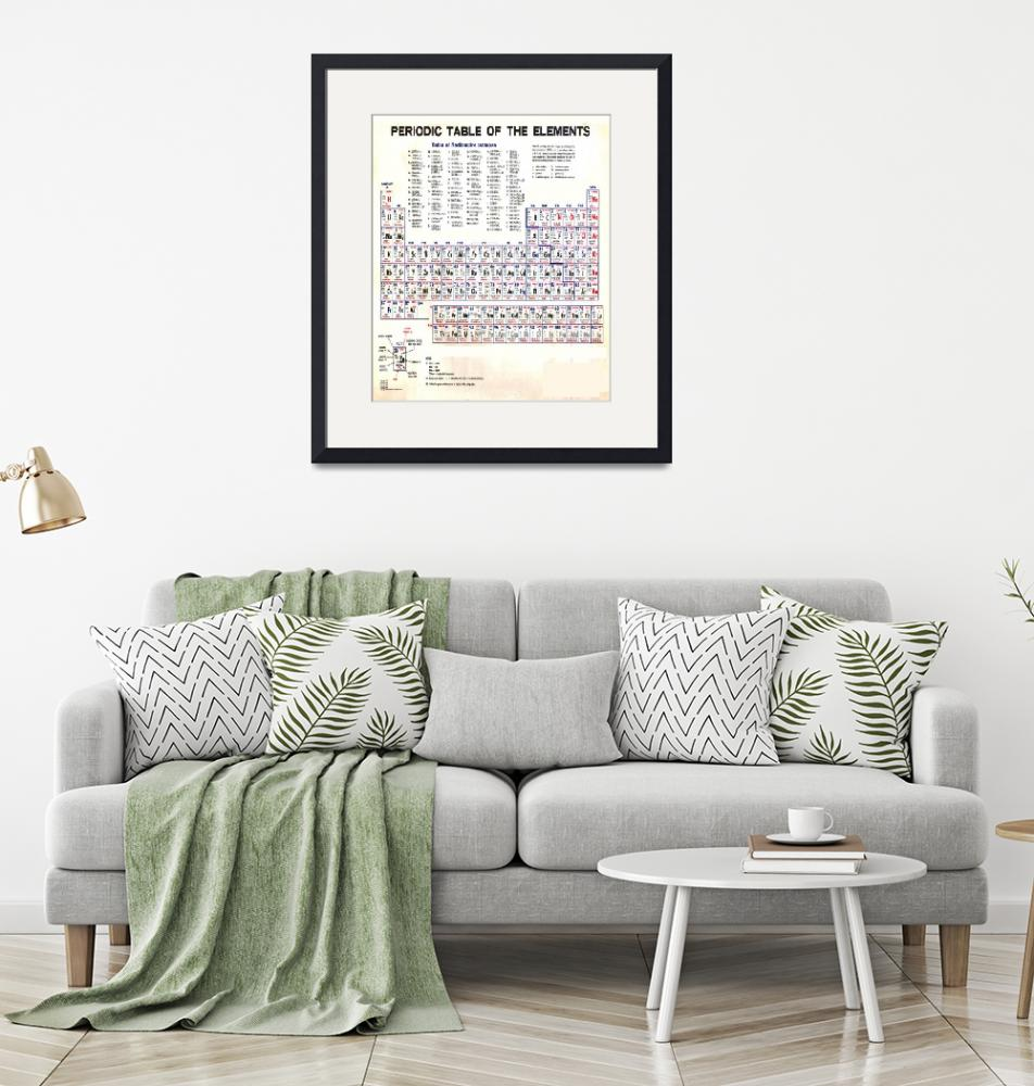 """""""Periodic Table Of The Elements Vintage Chart Warm""""  (2018) by RubinoFineArt"""