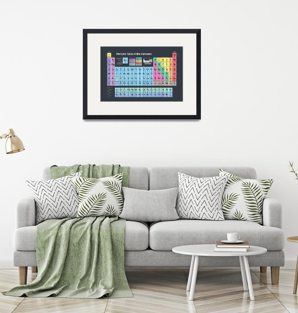 """Periodic Table of Elements""  (2011) by ModernArtPrints"