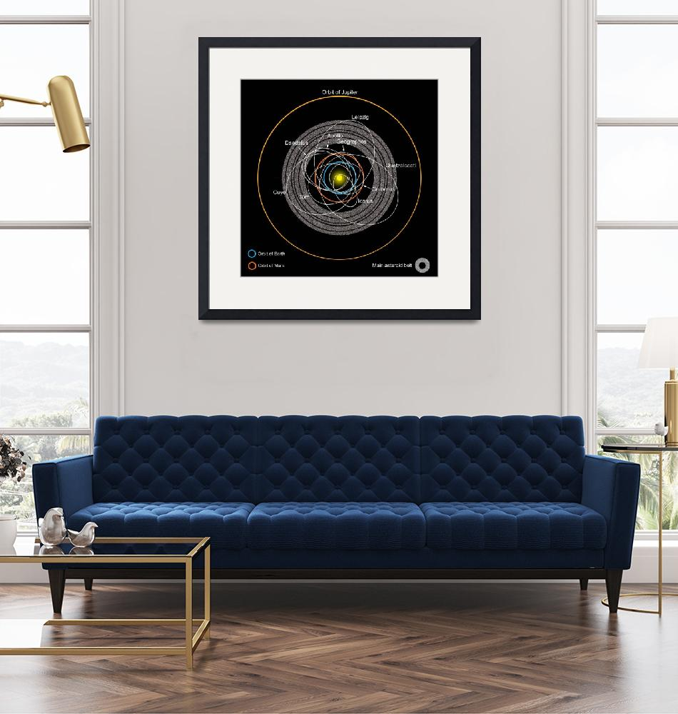 """""""Orbits of Earth Crossing Asteroids""""  by stocktrekimages"""