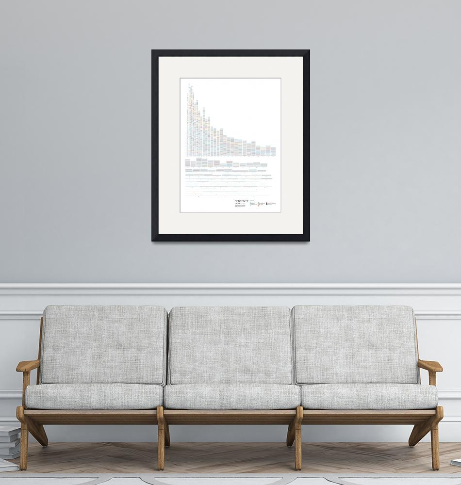 """Sentence Length Poster 24 in wide x 32 in high""  (2006) by stefpos"