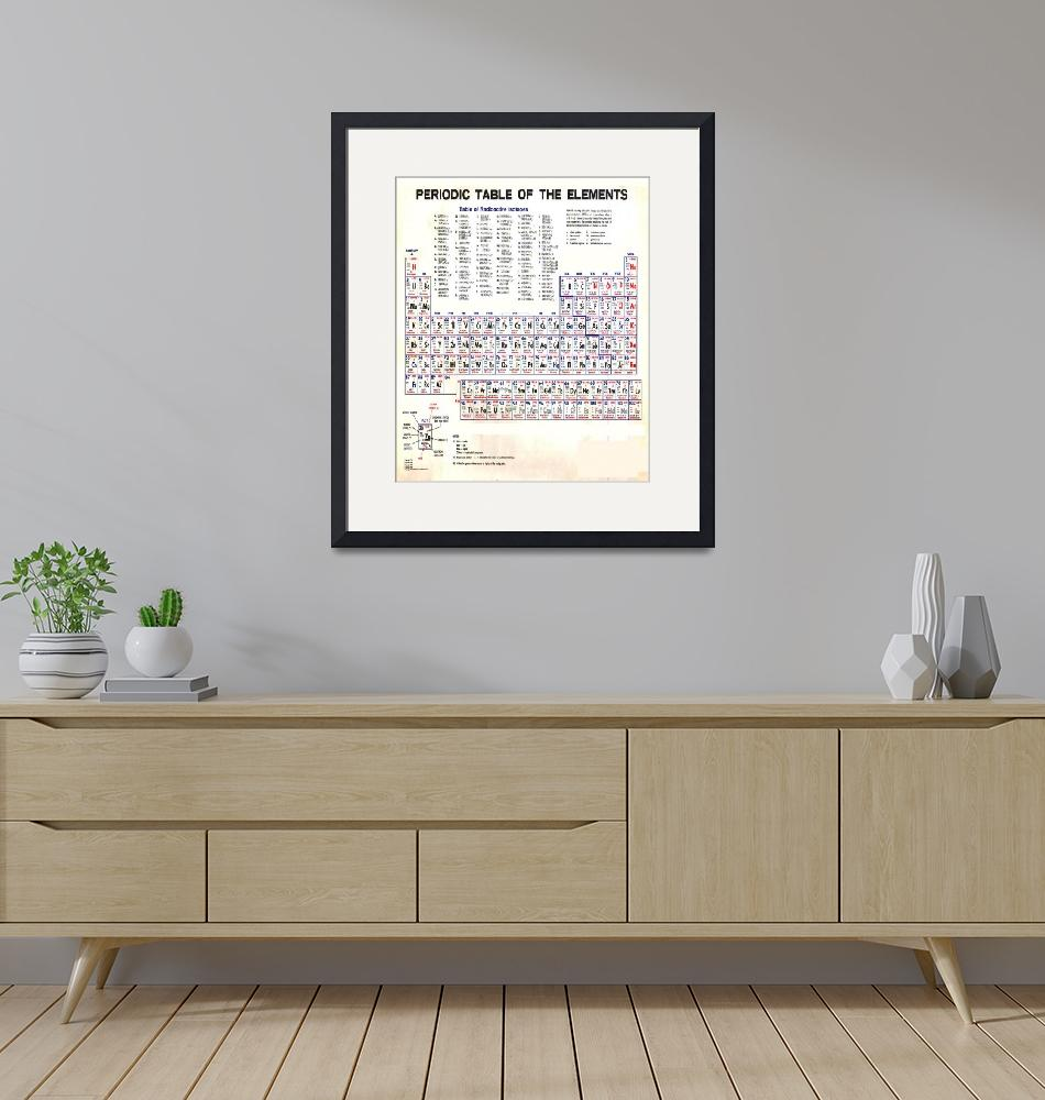 """Periodic Table Of The Elements Vintage Chart Warm""  (2018) by RubinoFineArt"